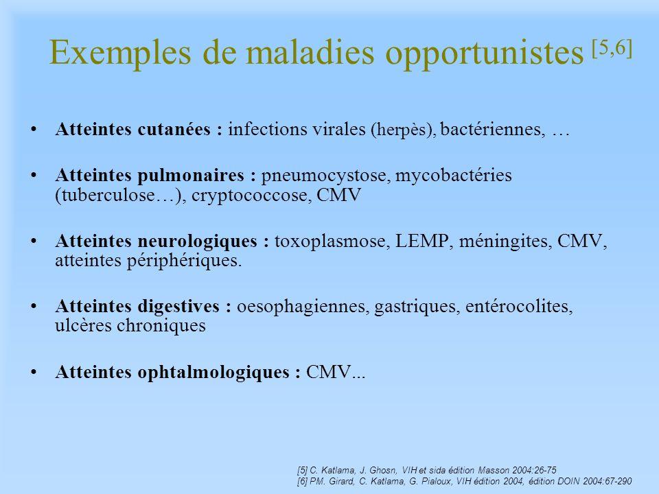 Exemples de maladies opportunistes [5,6]